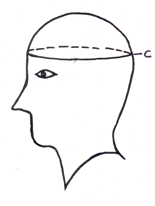 Kopf-Schablone